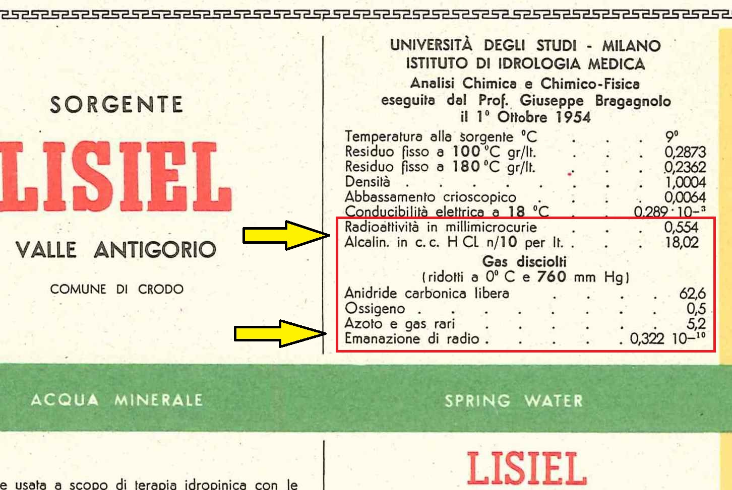 Part. Crodo Lisiel (1954)